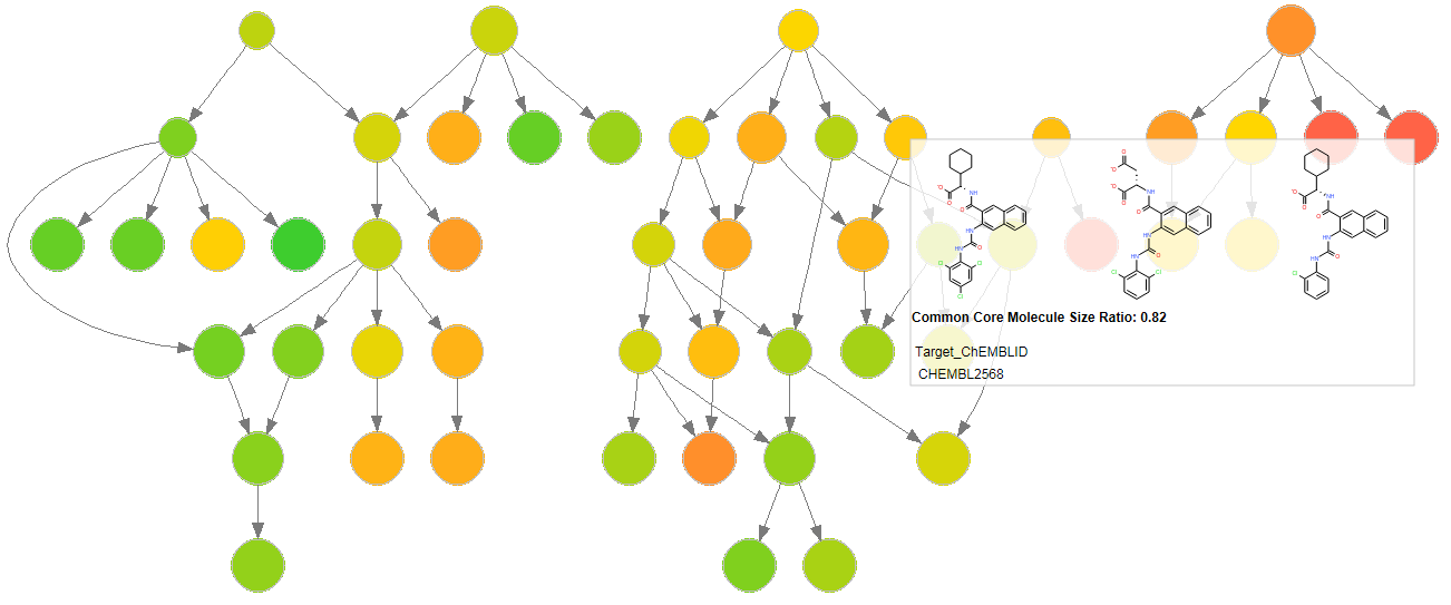 Example of clustering result using formal concept analysis and the Discngine Network Collection.
