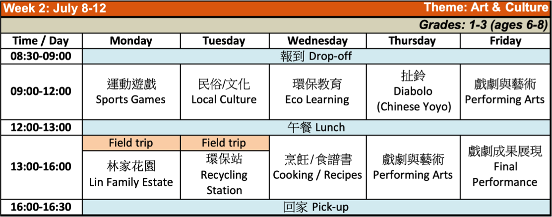 SK TW 2019_Xinyi Week 2_Group 1.png