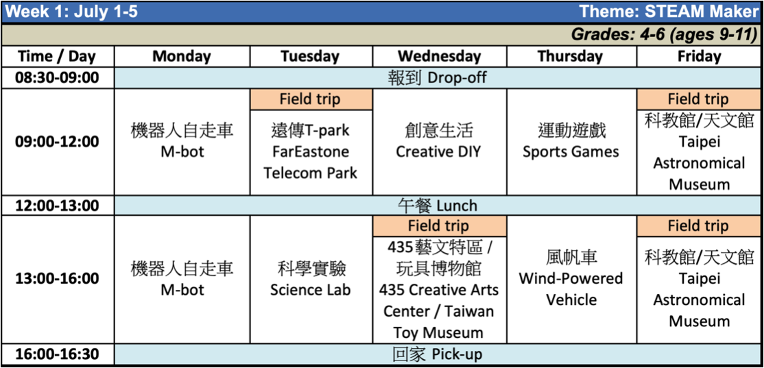 SK TW 2019_Xinyi Week1_Group 2.png