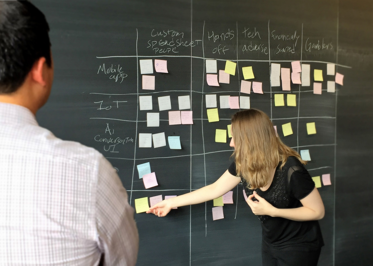 Me leading a creative matrix exercise with our client