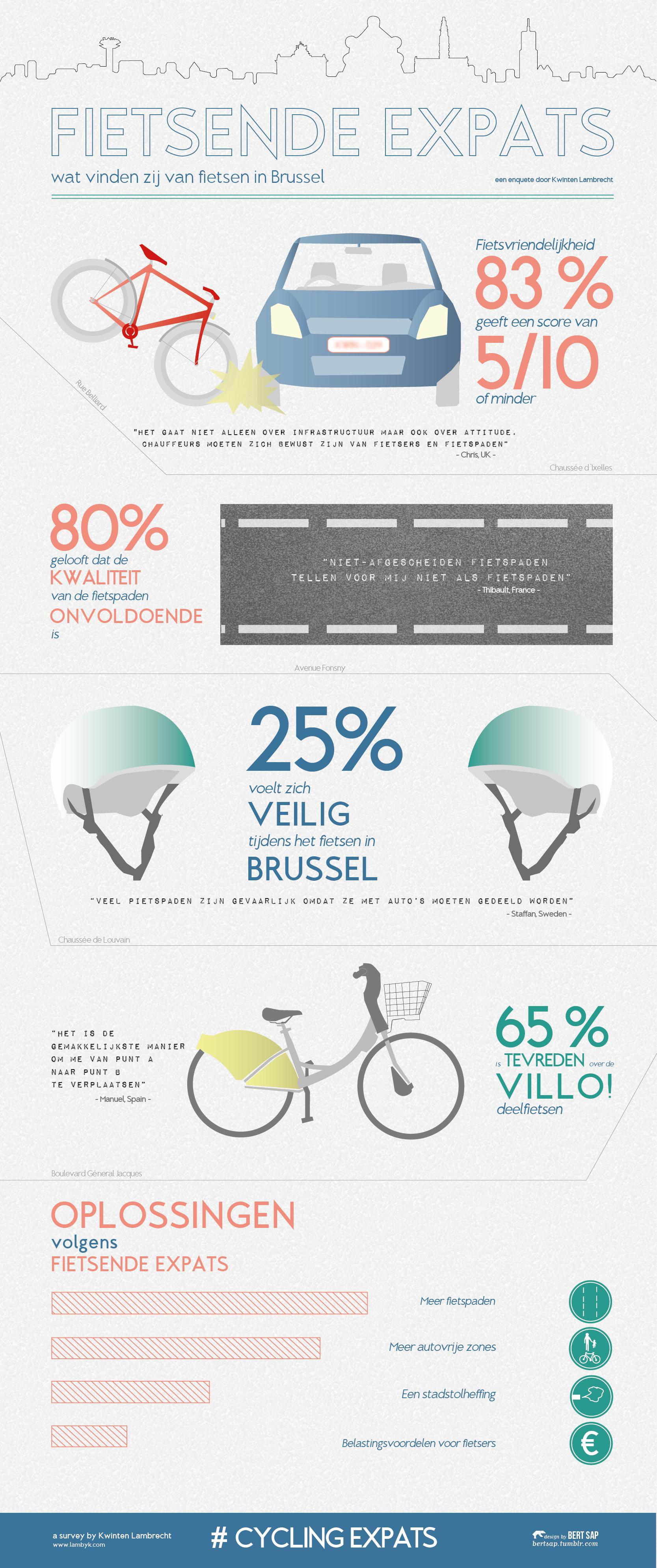 Klik op de infographic om de afzonderlijke delen te downloaden.