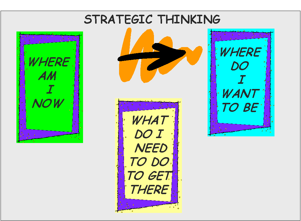 Strategic Thinking.png