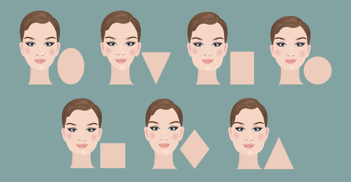"""Tips to find the shape of your face:  1. Take a selfie with your hair pulled back. Use the """"mark-up"""" tool to draw an outline of your face. The shape of that outline is your geometric face shape.  2. Stand in front of a mirror and use a dry erase marker to outline your face. The shape of the outline is your geometric face shape.  3. Using the mirror or a selfie, mark dots at the outer edges or your forehead along your hairline, at your cheekbones and the bottom of your jaw. You can connect the dots to get an outline or just determine which horizontal lines are the longest and that will guide you to your face shape."""