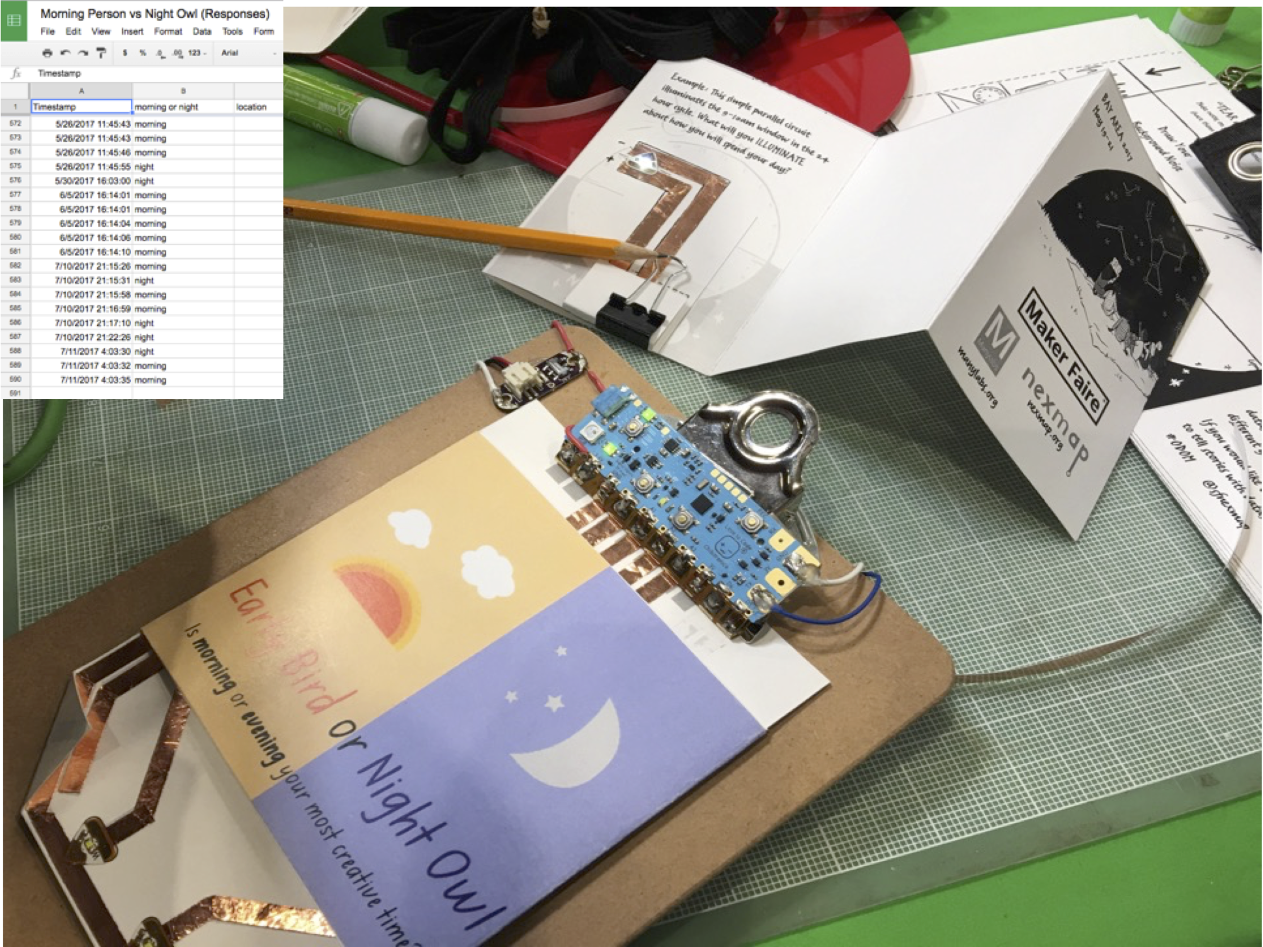 Early Bird or a Night Owl? When are you most creative?   A poll developed for our work with the Fluency Project at Carnegie Mellon's CREATE LAB and shared at Bay Area Maker Faire 2017.