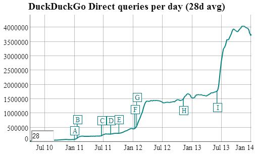duckduckgo_traffic.png