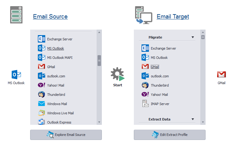 Easily migrate your email!  Avoid complications when migrating email, just select the source and the target and press on Start