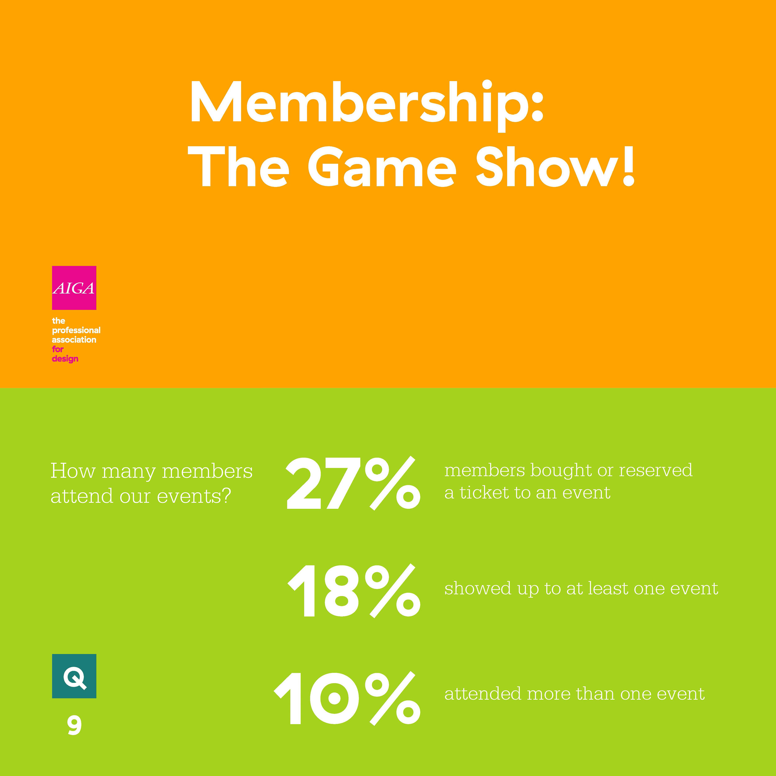 Slides from the AIGA LA Membership Game Show, 2015.