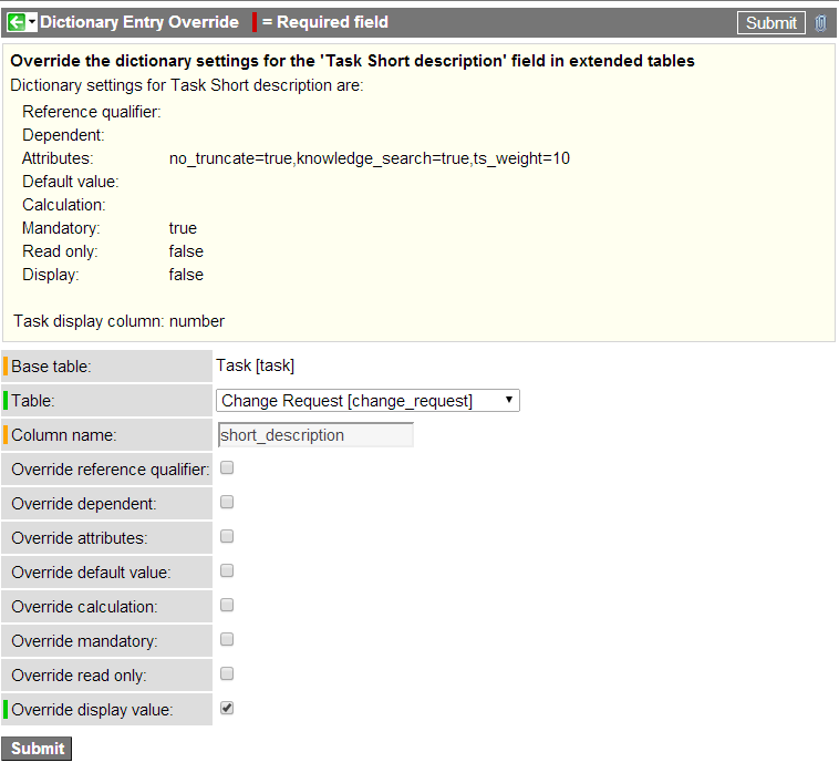 Change_request.short_description display value override(Click to view)