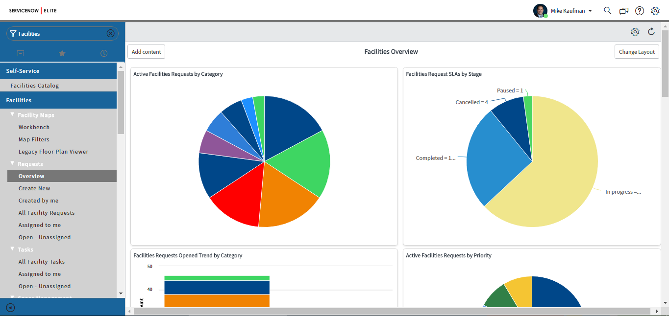 Facilities Overview Dashboard