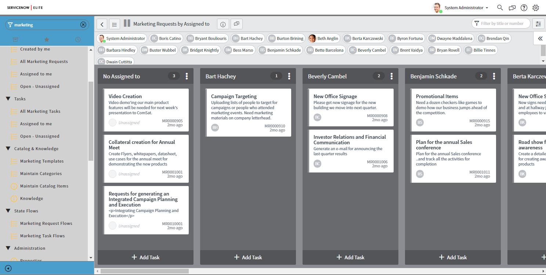 Marketing Visual Task Board