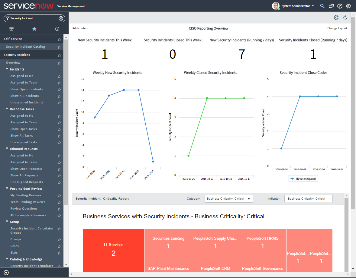 Security Operations — ServiceNow Elite