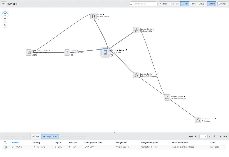 Security Incident - BSM Map