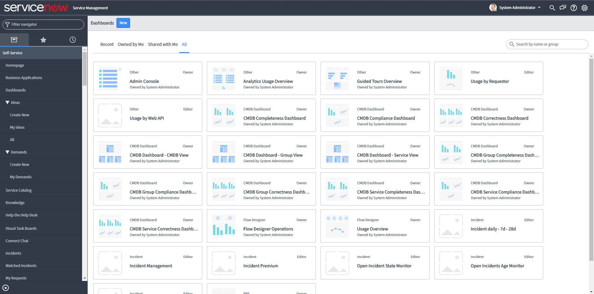 Dashboards Overview