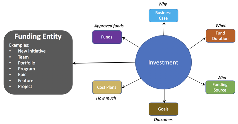 investment-object (1).png