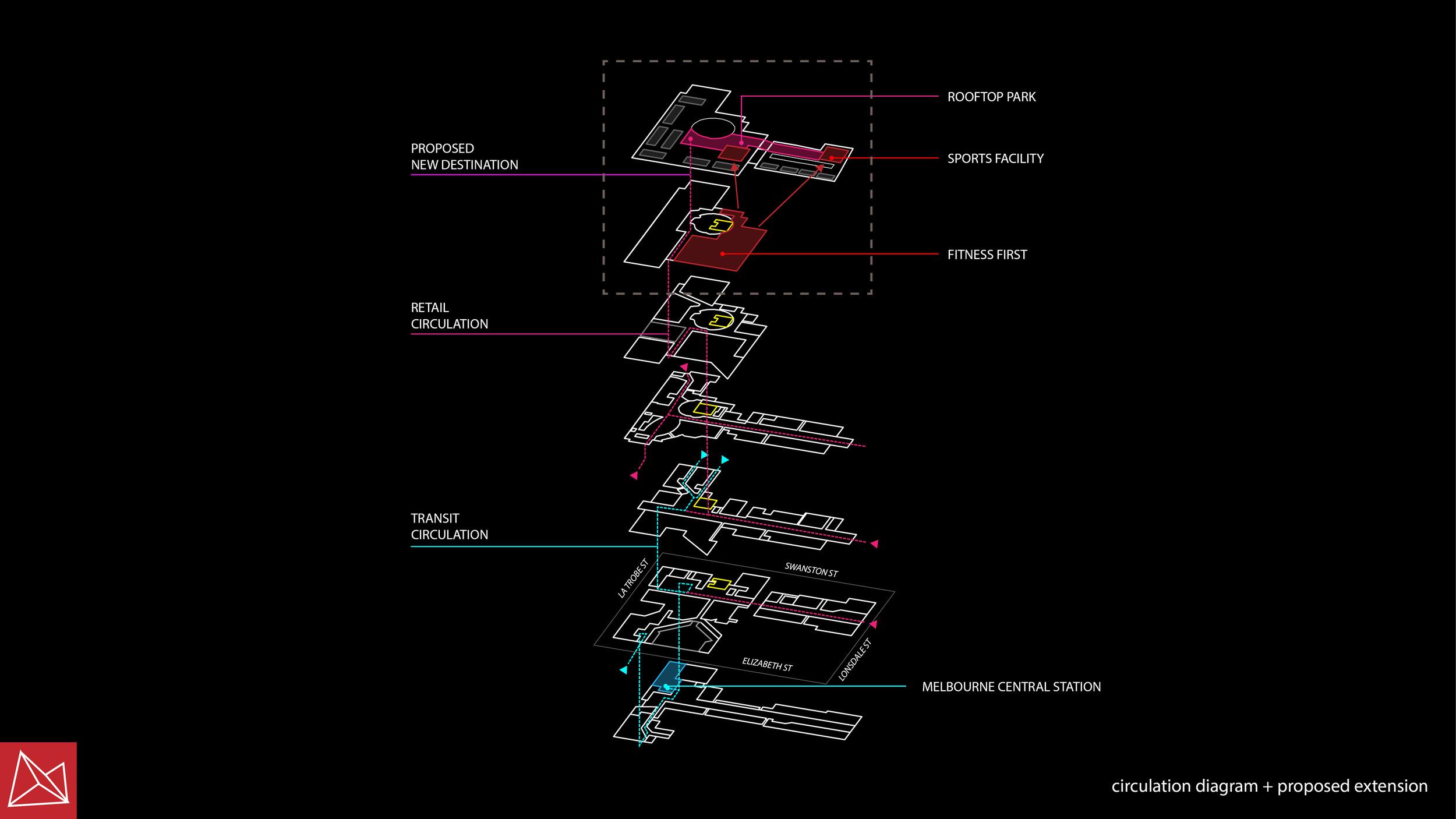 Initial Process14.jpg