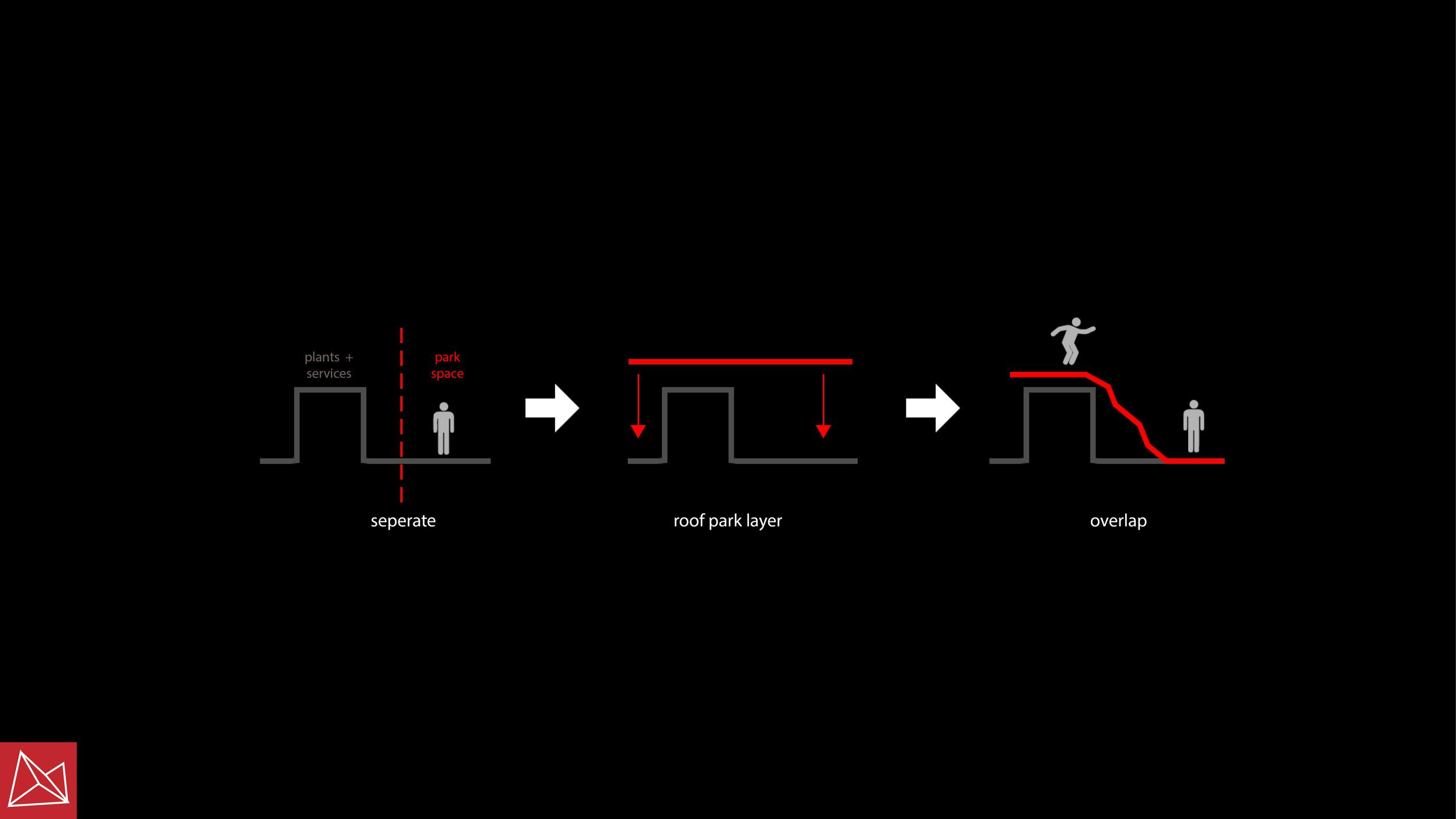 Initial Process18.jpg