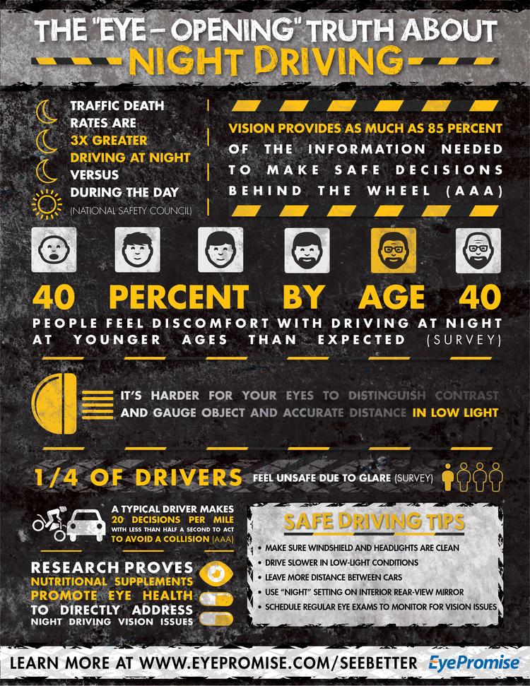 driving+infographic.jpg