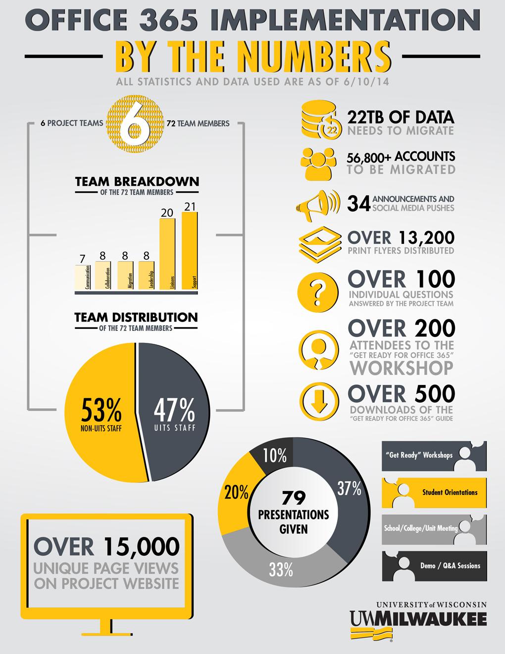 Office-365-Infographic.jpg