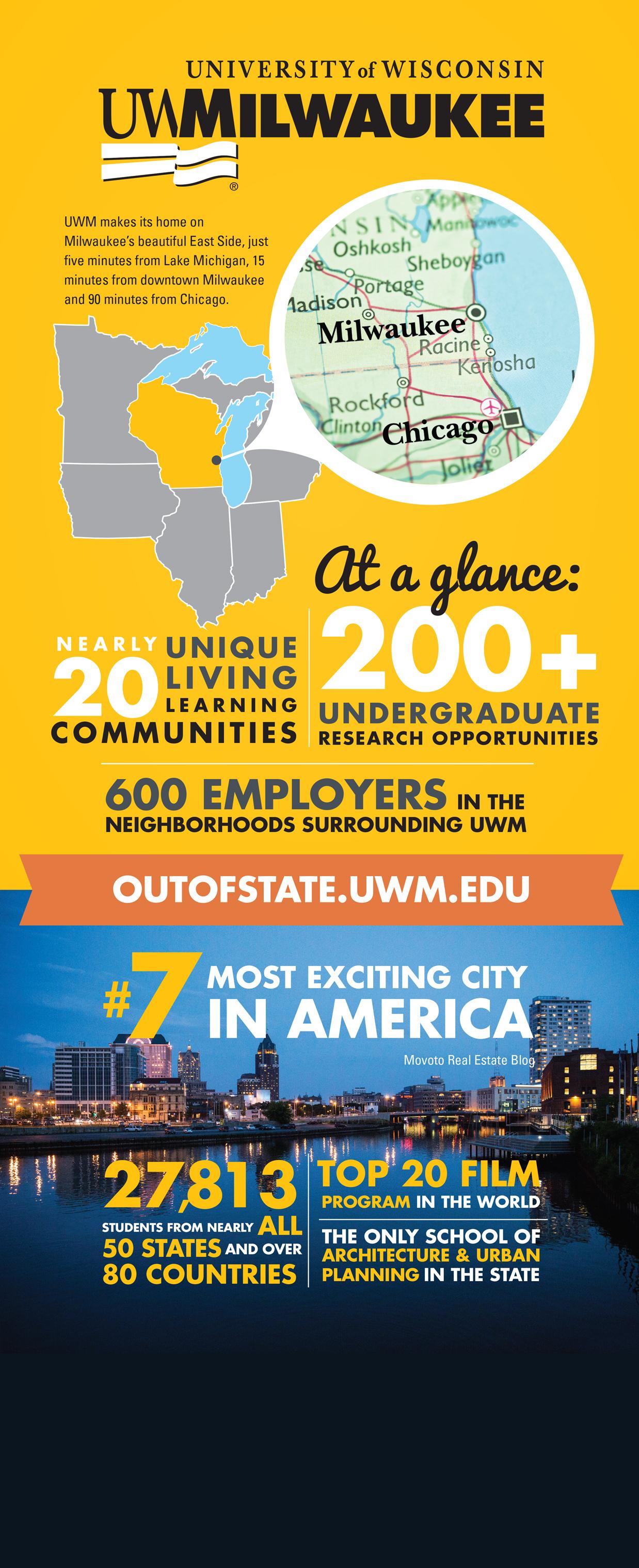 UWMRecruitmentTableBannersSept2014-Draft-4-1.jpg