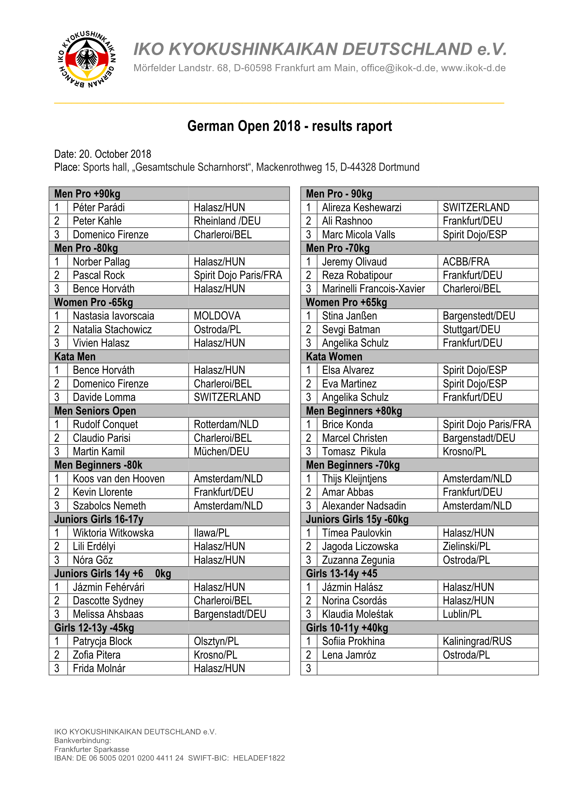 German Open 2018 - results raport2.1.jpg