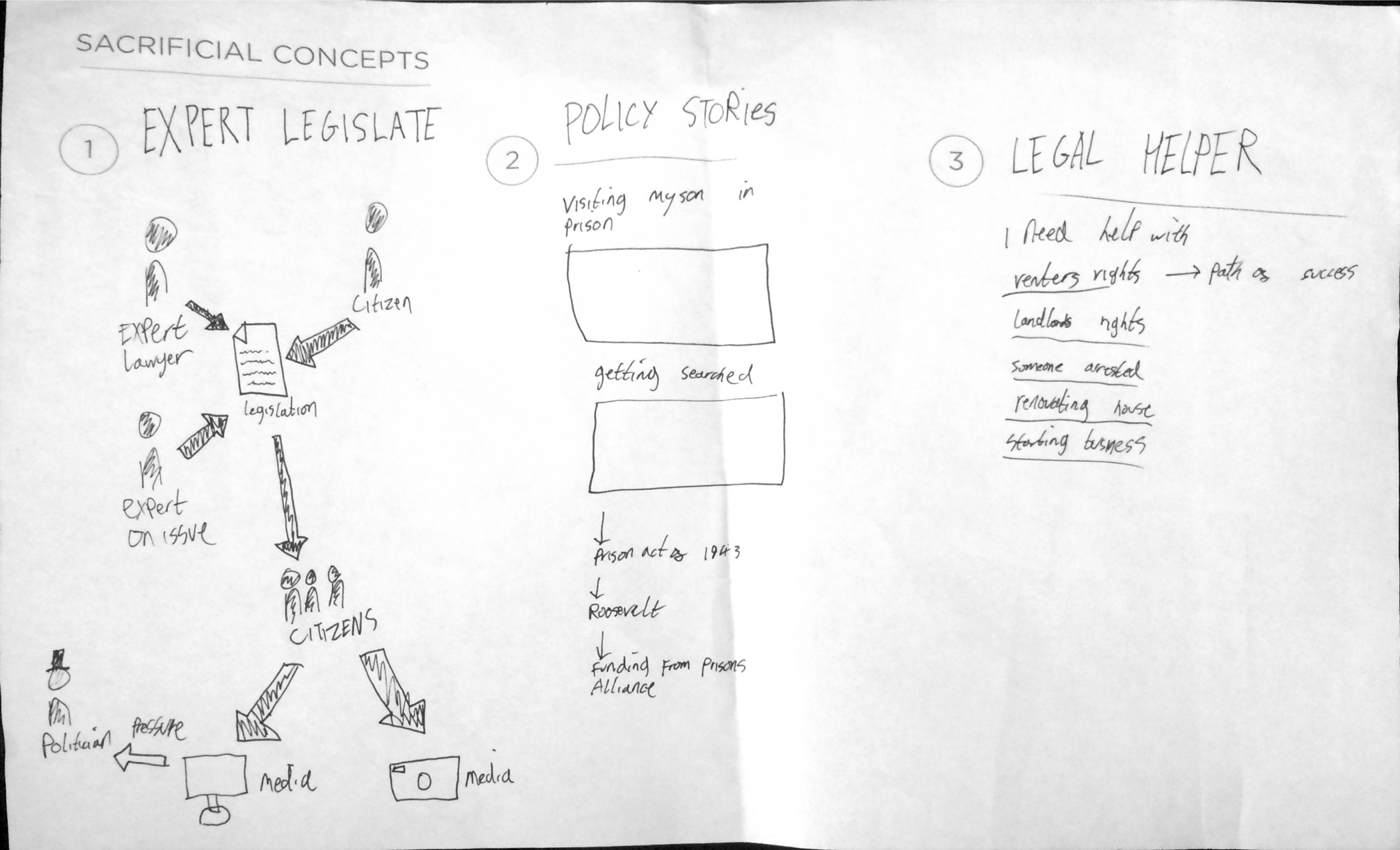 Draft notes2 .jpg