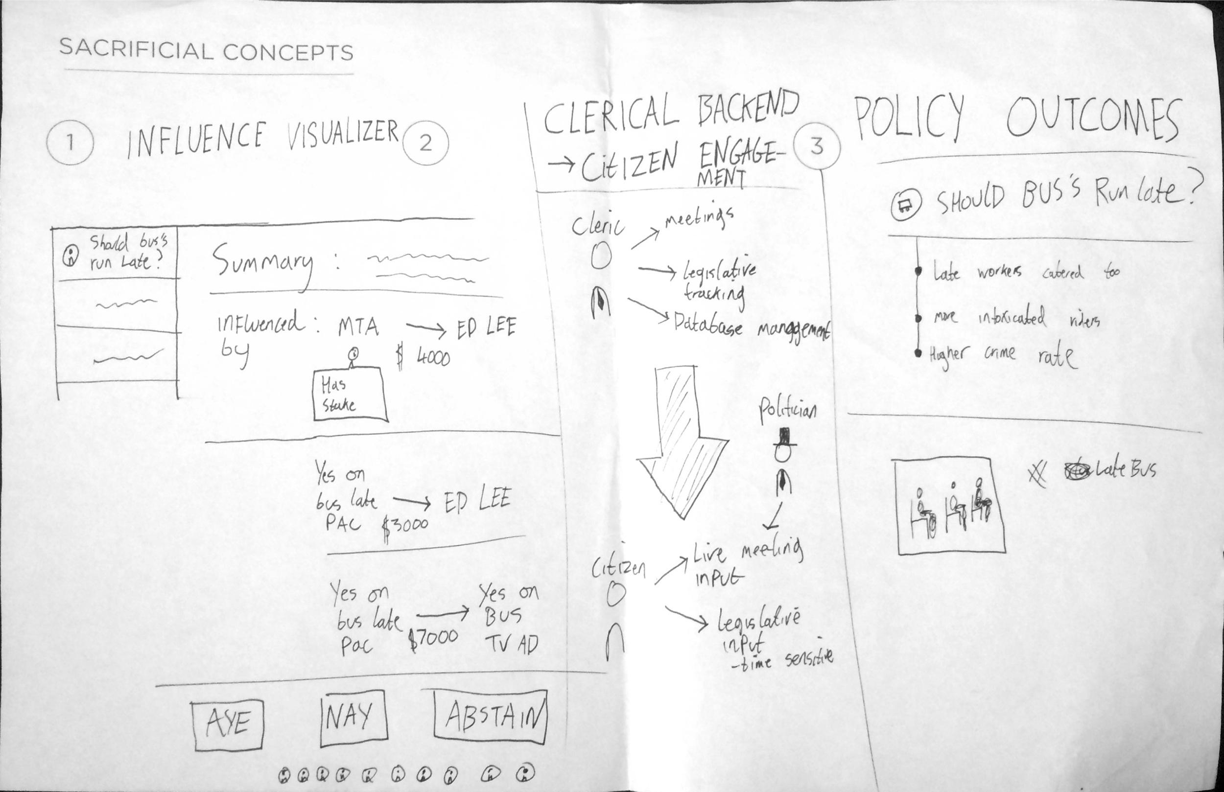 Draft notes .jpg