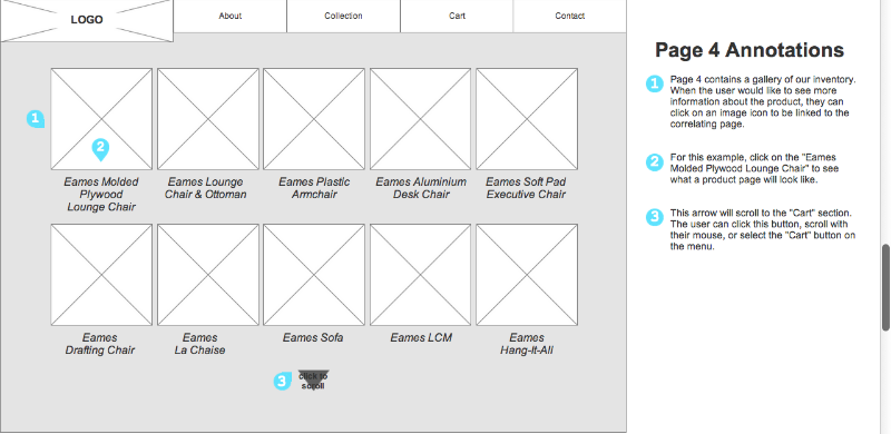 Product Gallery with annotations
