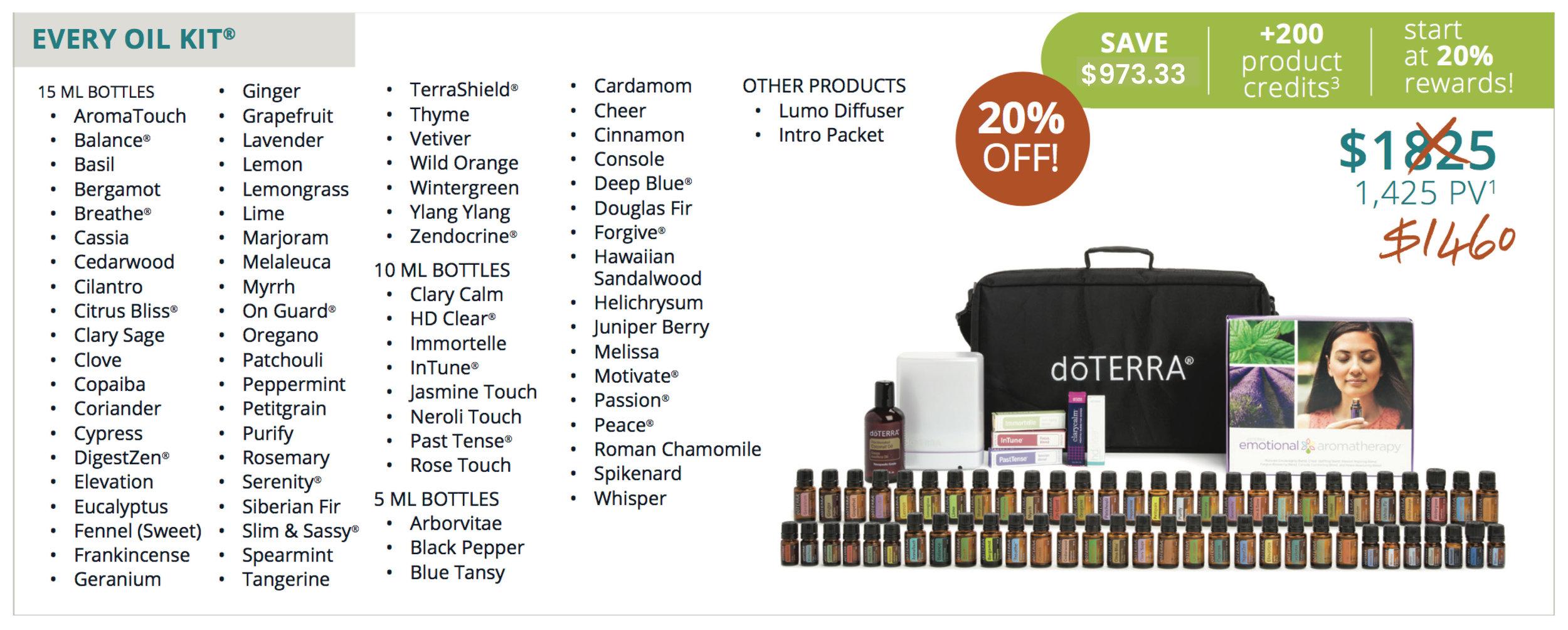 SEPT 20% off Every Oil Kit.jpg