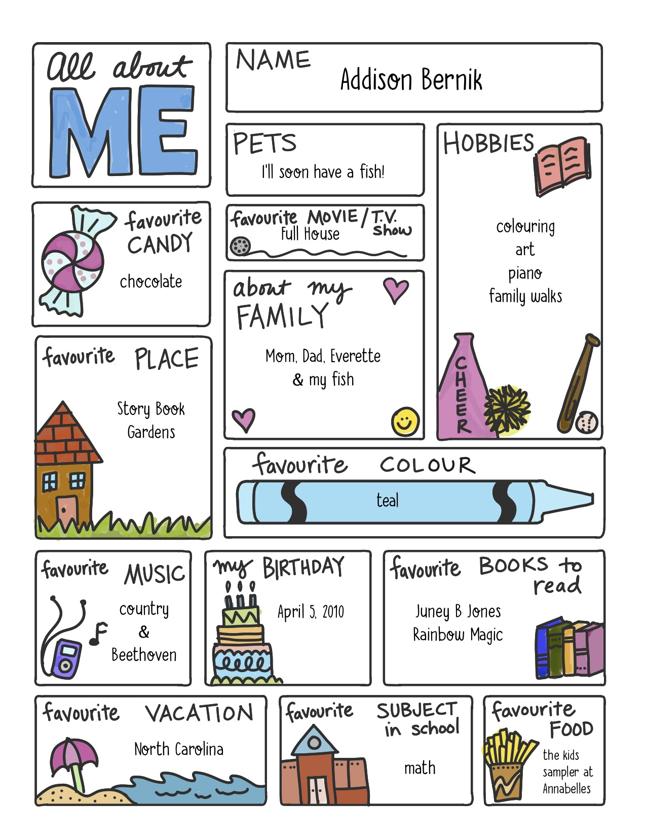 All About Me - Addison.jpg