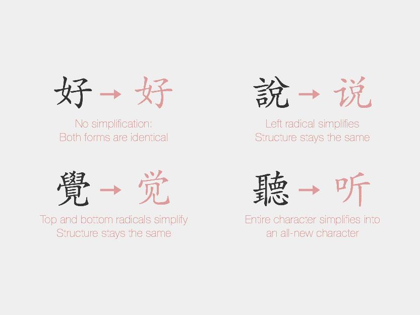 simplified_chinese.jpg