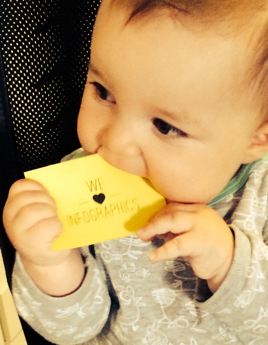 The youngest member of the Hot Butter team giving his critique of the new business cards. I think its safe to say that we really do make delicious infographics.