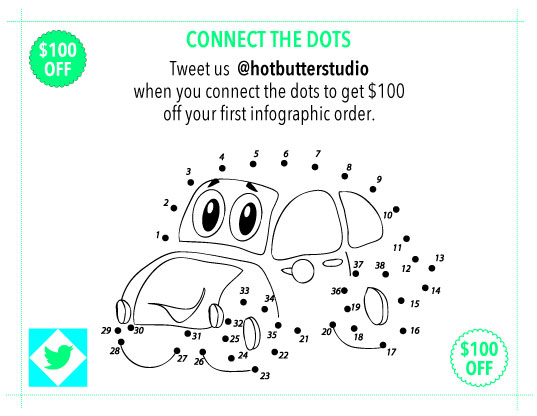 The Kids Section contains a Connect the Dots and a Maze Puzzle. To encourage user engagement:  If you can connect the dots and work out the picture tweet us @hotbutterstudio to get $100 off your first order