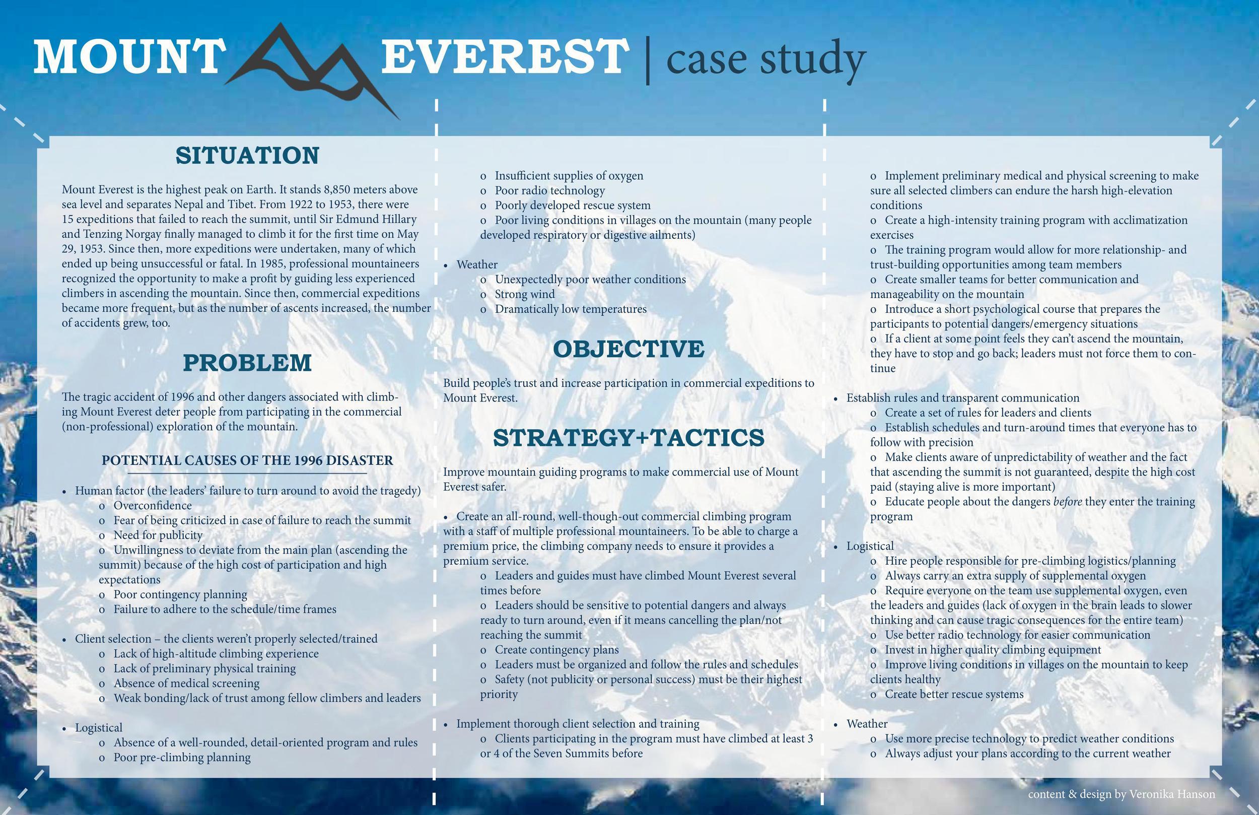 Case Studies — Veronika Hanson