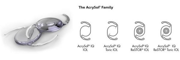 AcrySof IQ IOL family of lenses by Alcon -Image Via  Alcon.ca