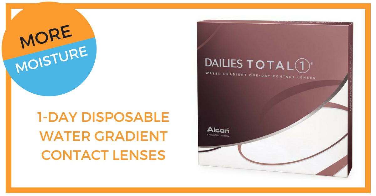 DAILIES TOTAL-1 WATER GRADIENT ONE-DAY CONTACT LENSES  COST: $94 PER 90-PACK - 3-MONTH SUPPLY (2x90-Pack): - 6-MONTH SUPPLY (4x90-Pack): - 12-MONTH SUPPLY (8x90-Pack):  - ALSO AVAILABLE IN MULTIFOCAL - TAKES 3-5 BUSINESS DAYS.