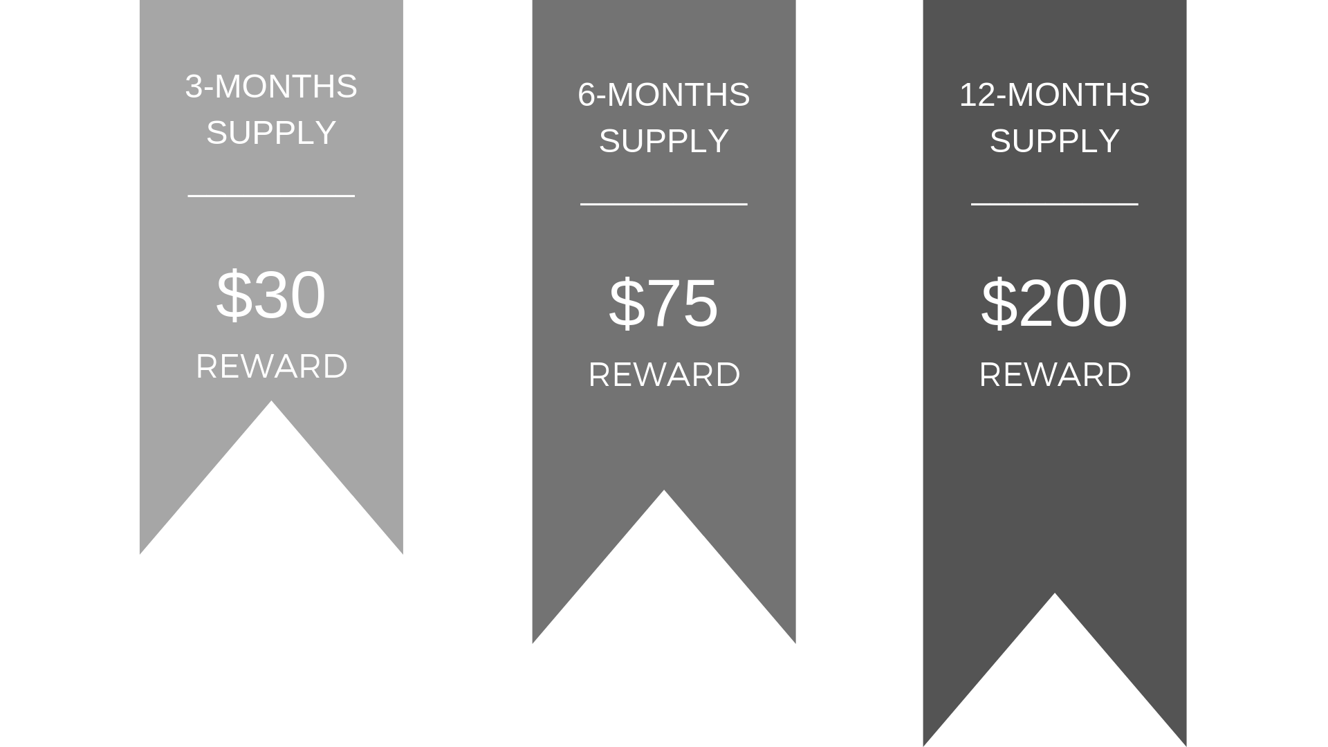 Dailies Total-1 rewards. $30 for 3-month supply, $75 for 6-month supply, $200 for 12-month supply
