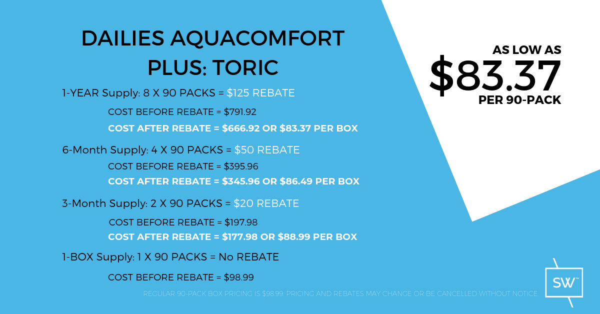 DAILIES AQUA COMFORT PLUS TORIC CONTACT LENSES AS LOW AS $83.37 PER 90-PACK - STONEWIRE OPTOMETRY EDMONTON.png