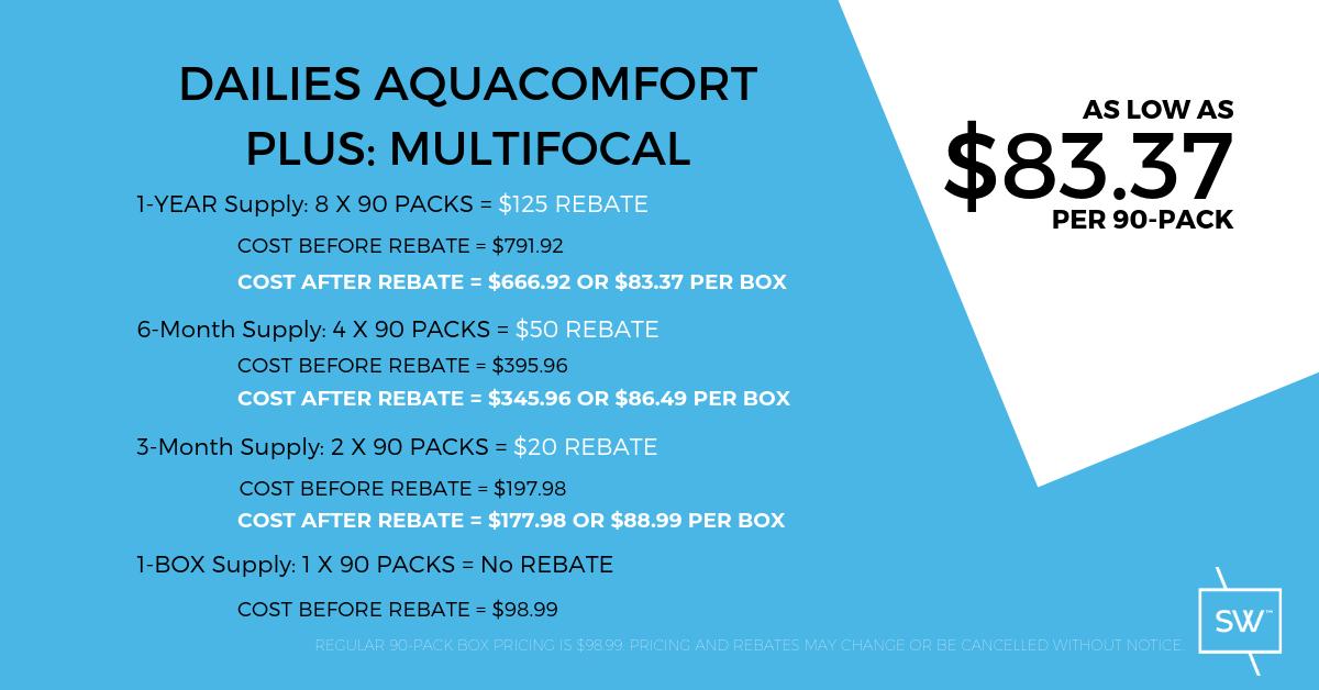 DAILIES AQUA COMFORT PLUS MULTIFOCAL CONTACT LENSES AS LOW AS $83.37 PER 90-PACK - STONEWIRE OPTOMETRY EDMONTON.png