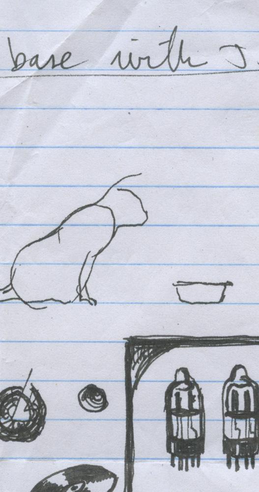 Meeting doodle by John Kieltyka