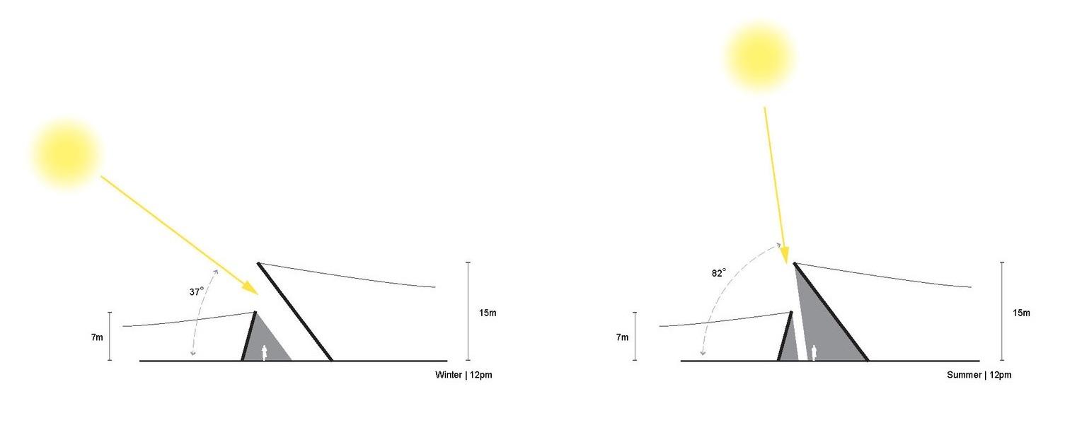 Sun-Diagram.jpg
