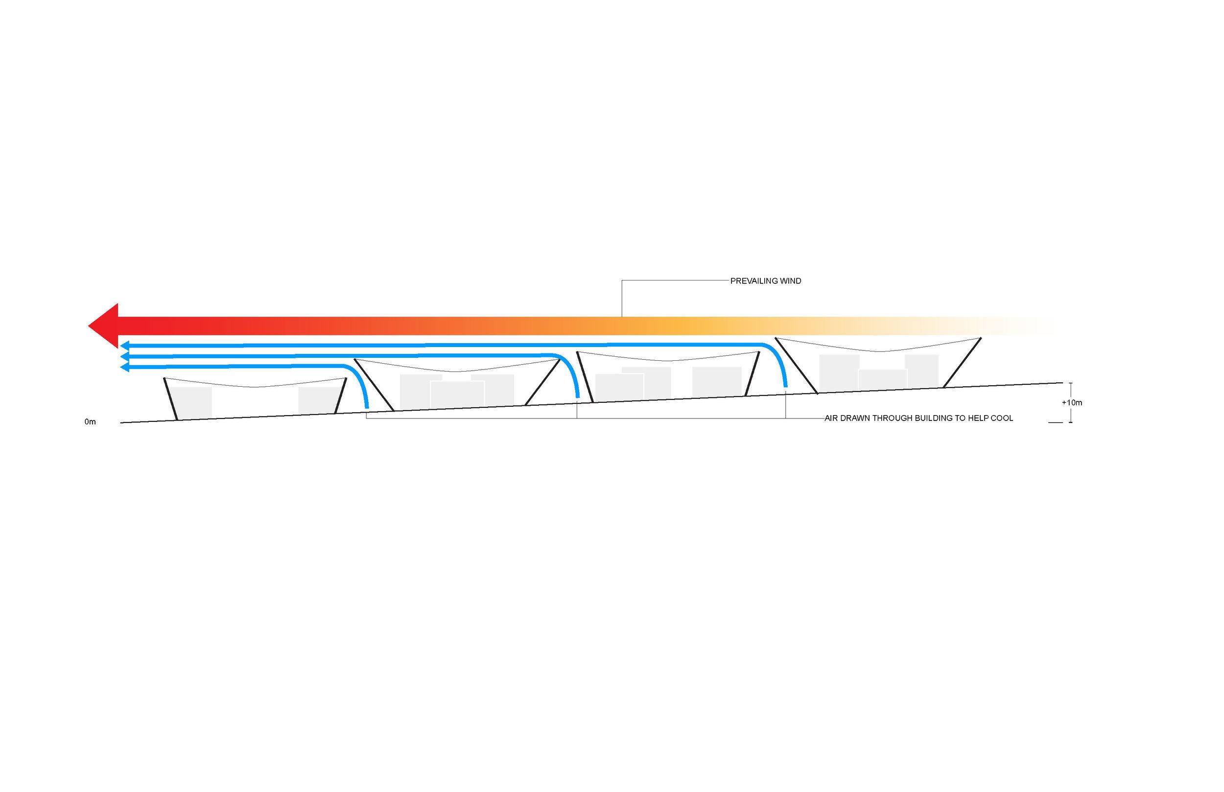 Wind-Diagram.jpg