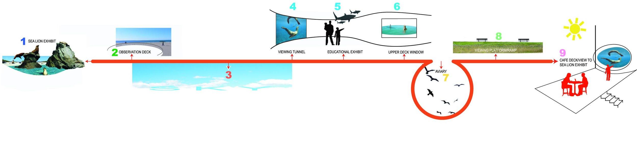 SHA_EXHIBITdiagram2.jpg