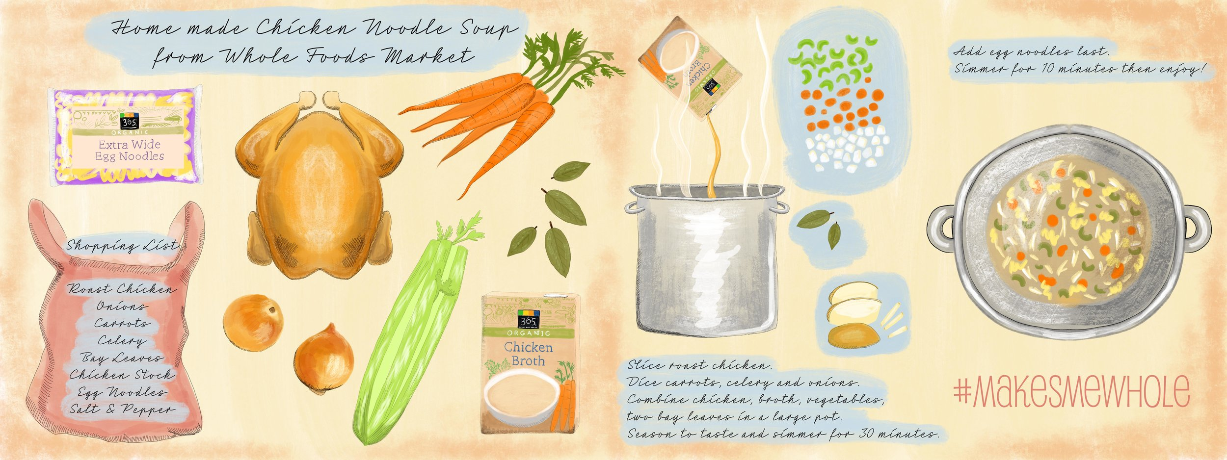 Chicken_Soup_Recipe Final 2.jpg