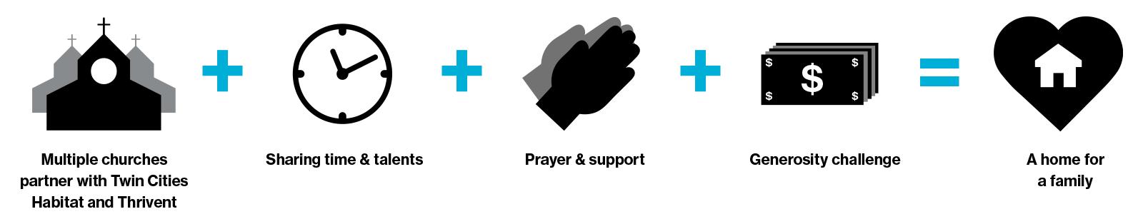 faithbuild_infographic.png