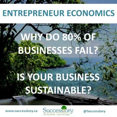 EntrepreneurEconomics_by_Successiory.jpg