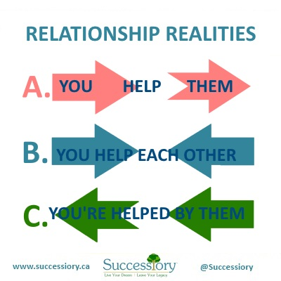 Resilience.Relationships(Successiory).jpg