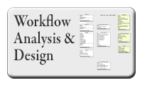 Workflow Analysis and Design