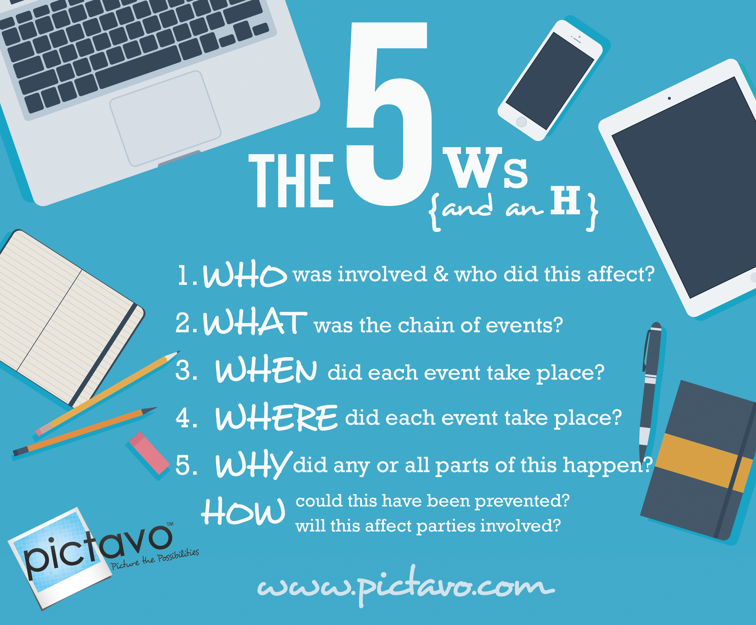 Did you ask all five W's? What about H?