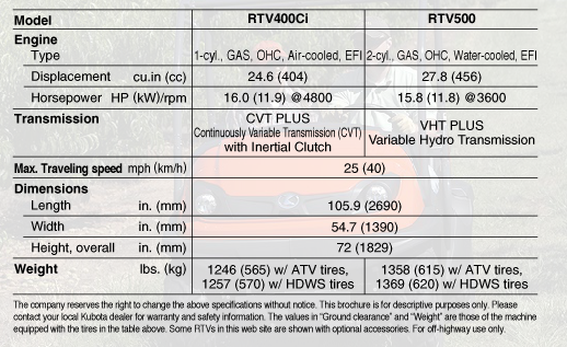 Click on the image for a larger view of the specs.