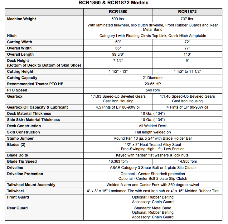 Click on the image for a larger view of the specs